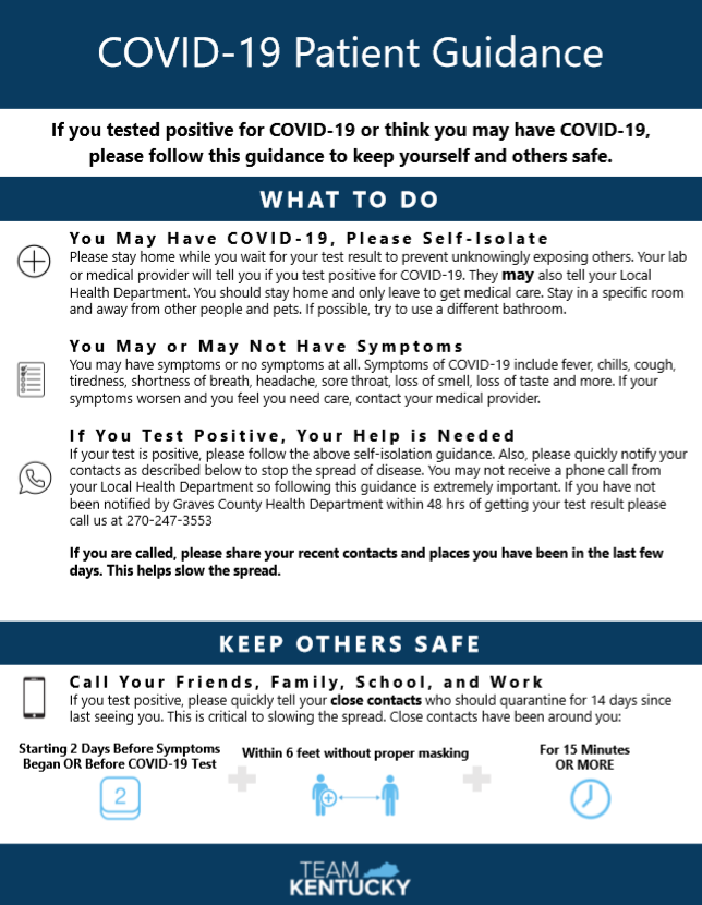 Covid-19 Patient Guidance