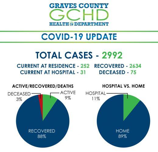 COVID-19-graphic-1-14-21