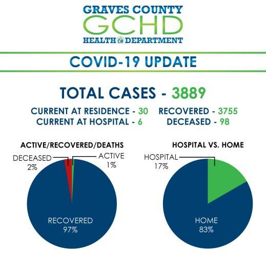 COVID-19-graphic-6-10-21