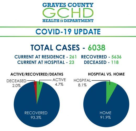 COVID-19-graphic-9-16-21